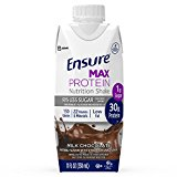 Ensure Max Protein Nutrition Shake with 30 g of protein, 1 g of sugar, Nutrition Shake, Chocolate, 11 fl oz, 12 Count
